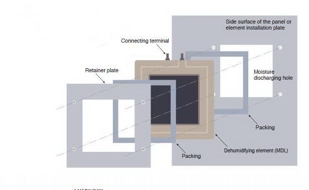 installing Rosahl MDL membranes