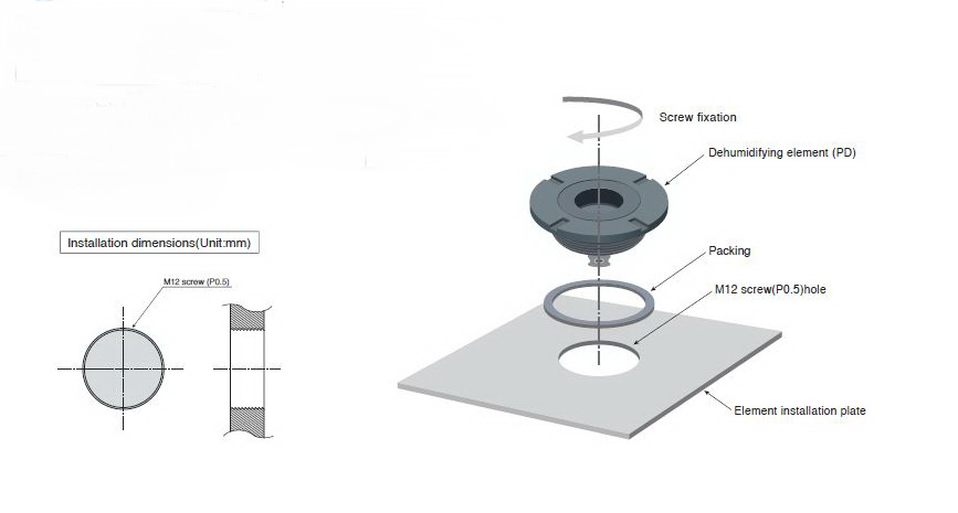 Installation guides and accessories
